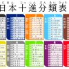 日本十進分類表のイラスト